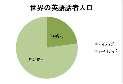 日本人の英語がバカにされる理由 | ニュージーどうでしょう